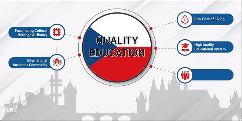 Education System in Czech Republic